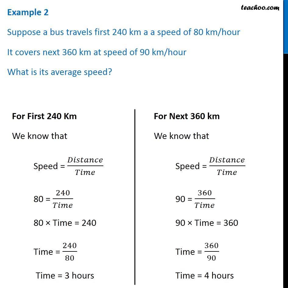 hight resolution of Average Speed - Formula