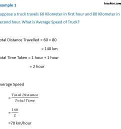 Average Speed - Formula [ 945 x 945 Pixel ]