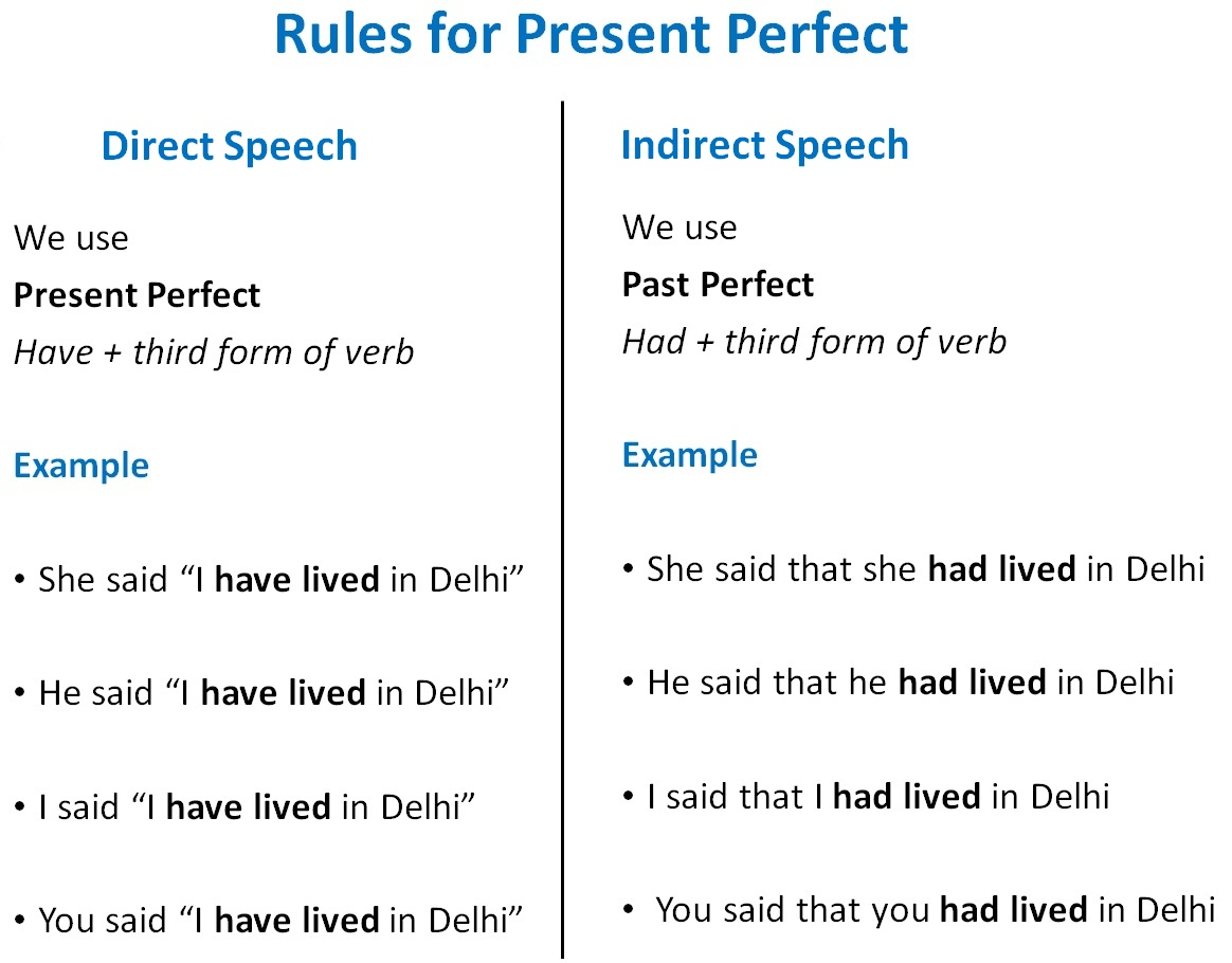 hight resolution of Direct And Indirect Worksheet   Printable Worksheets and Activities for  Teachers