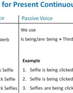 Present continuous active passive voice rules and also passi rh teachoo