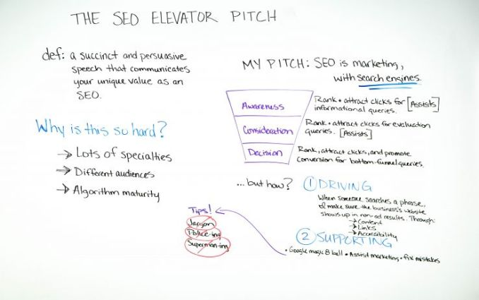 The SEO Elevator Pitch - Whiteboard Friday 1