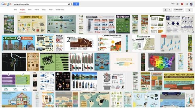 image search results portland infographics