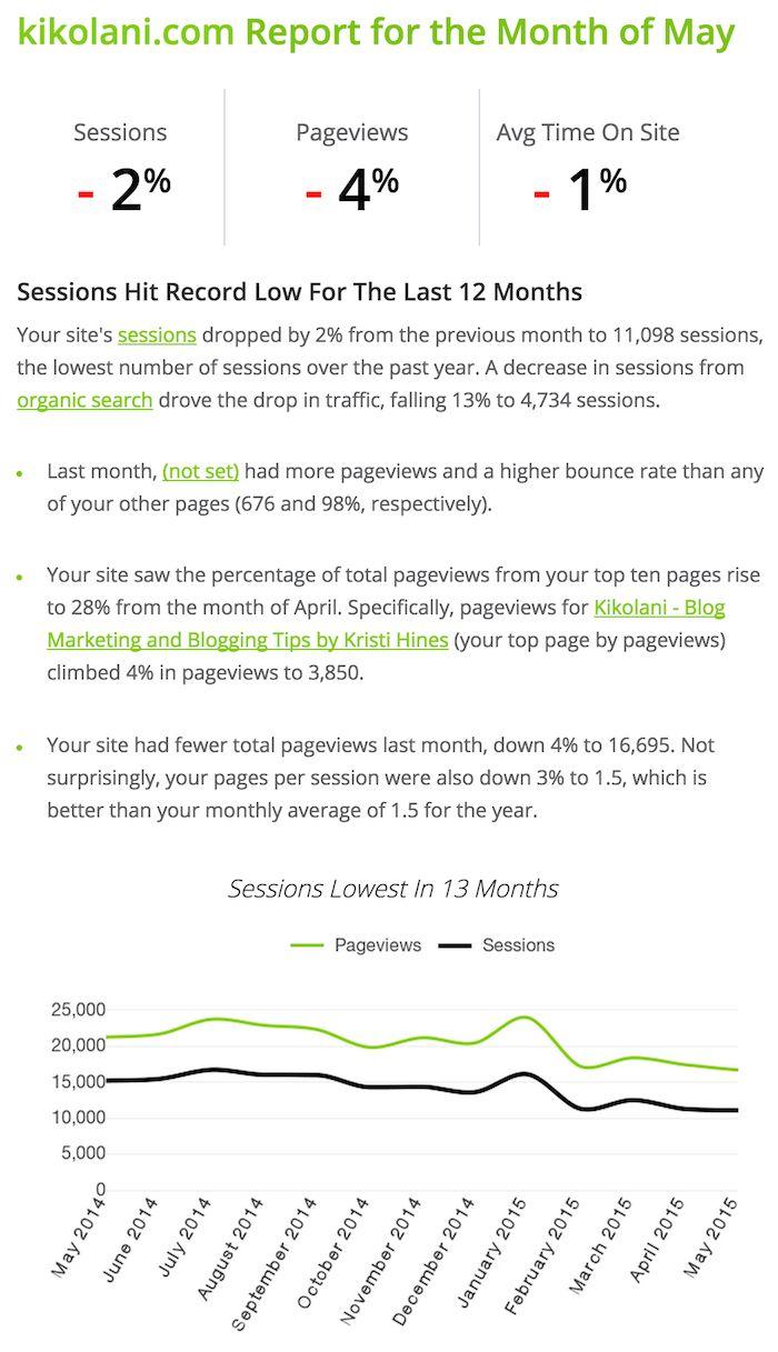 quill engage summary report google analytics
