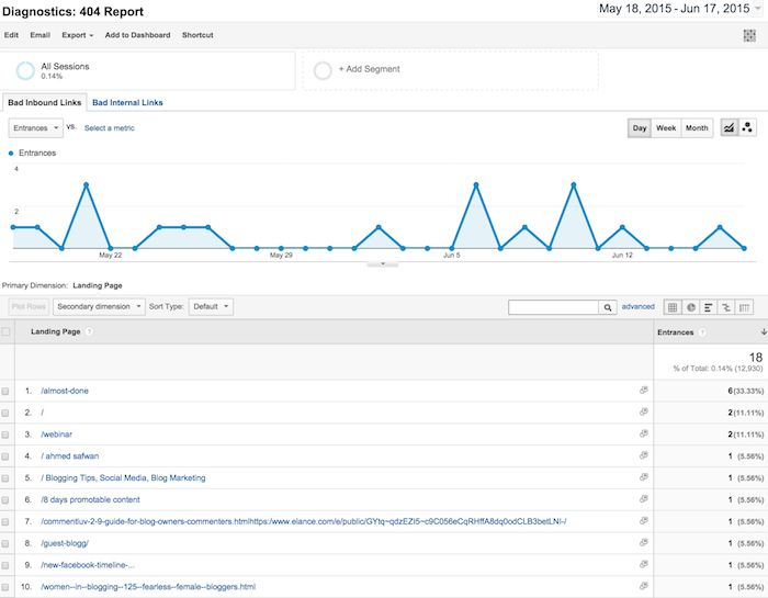 custom report google analytics