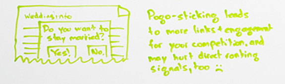Piece of the whiteboard: an illustration of a SERPs page with a sentence describing pogo sticking.