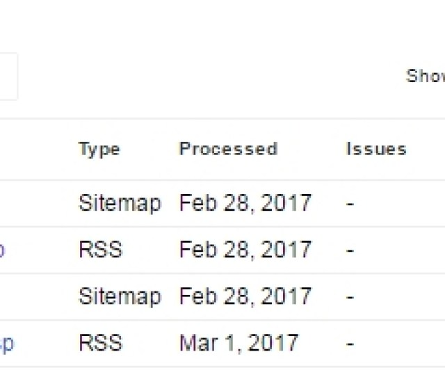 Heres Where The Xml Sitemap Is Really Useful To Seos When Youre Submitting A Bunch Of Pages To Google For Indexing And Only Some Of Them Are Actually