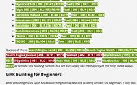 Las mejores herramientas de SEO 23