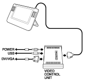 Wacom Cintiq 12WX Tablet Display Graphic Tablets 4271729