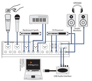 Behringer XENYX 1002B Mixer Audio Mixers  Vistek Canada