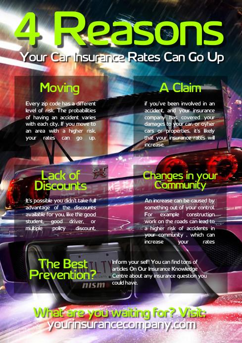 Car Insurance Poster Templat Postermywall