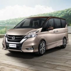 All New Kijang Innova Vs Crv Injector Grand Avanza Nissan Serena Toyota Zigwheels Compare With Similar Cars
