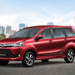 Harga Otr All New Kijang Innova Grand Avanza 1.3 G M/t 2017 Toyota Price In Malaysia Reviews Specs 2019 Promotions 27