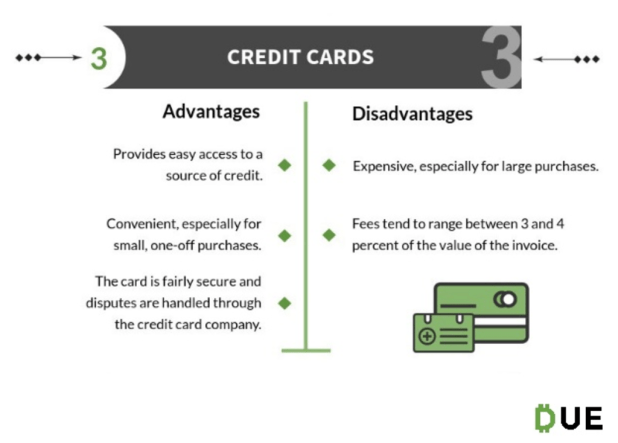 Disadvantages of credit card creativecard advantages and disadvantages of credit cards the ultimate guide to business payments due reheart Image collections