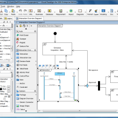 Sequence Diagram For Hotel Reservation System Parts Of Flower Blank New Flowchart