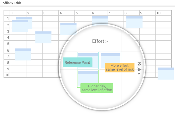 Estimate User Story with reference point