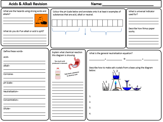 Bundle Year 7 Revision worksheets for chemistry (atoms