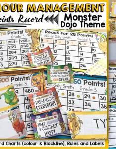 Behaviour management editable class reward charts monster dojo alien theme by fortheloveofkids teaching resources tes also rh
