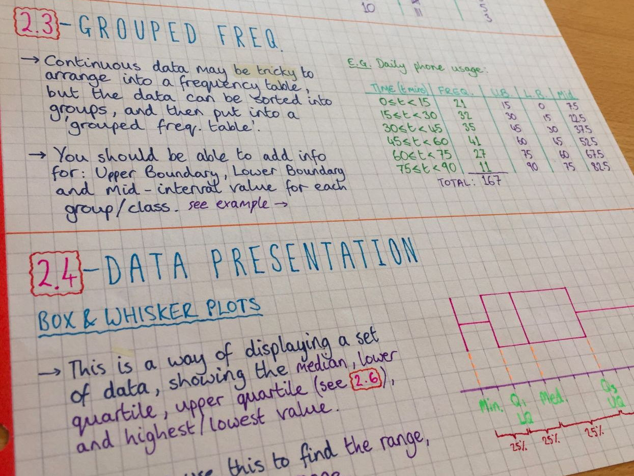 High School Hypothesis Testing Resources