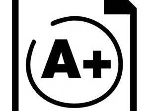 Paper 1 AQA A-level Psychology full mark A* answers. Paper