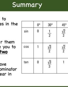 Exact values of trigonometric ratios by operationmaths teaching resources tes also rh