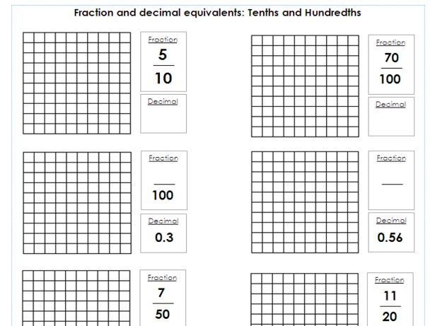 diagrams for equivalence of tenths and hundredths
