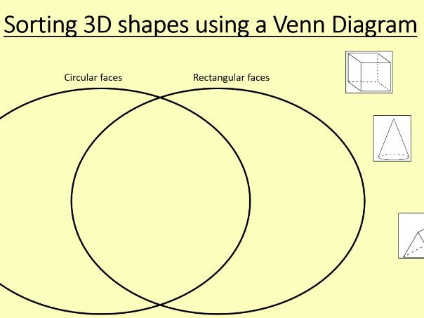 venn diagram sorting shapes wiring plc year 2 3d by their 2d faces y2 maths planning ppt and worksheets tutortastic teaching resources tes