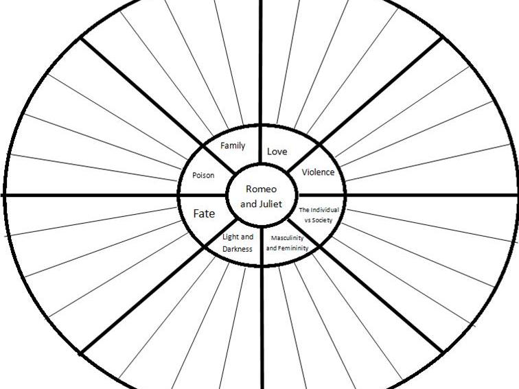 Quote Wheel: Romeo and Juliet Revision by freyamustard