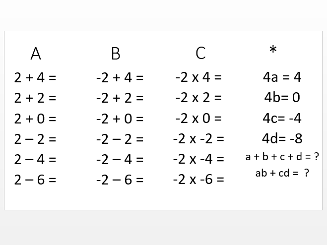 Negative number starter with answers by jraffers