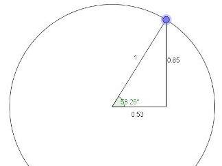 Interactive Unit Circle Deeper Understanding of