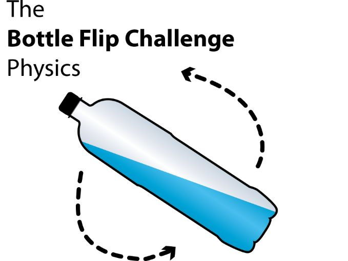 bottle flip challenge physics