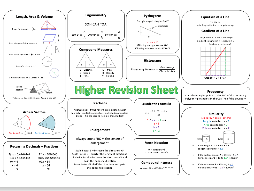 Maths Gcse Revision Resources By Brabanski