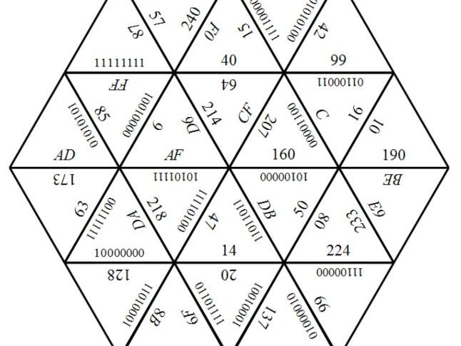 Binary / Decimal / Hexadecimal Tarsia Puzzle by haltest