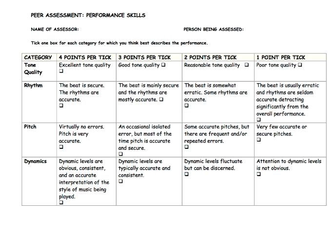 Music Performance Peer Evaluation Mark Sheet By