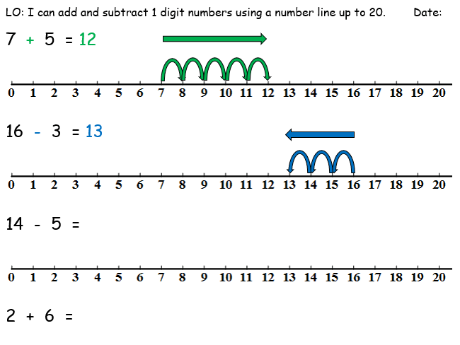 1 And 2 Digit Addition And Subtraction Worksheets - DIY ...