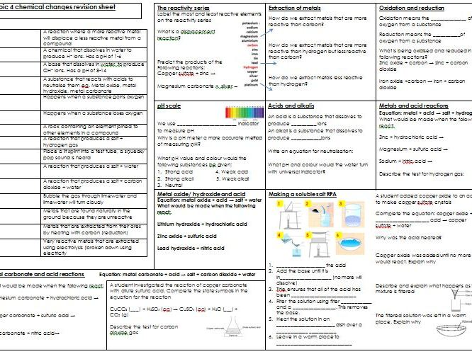 NEW AQA 9-1 Chemistry PAPER 1 (Topic 1-5) revision mats