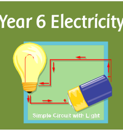 year 6 electricity science topic powerpoint lessons activities and display pack by highwaystar teaching resources tes [ 1319 x 969 Pixel ]