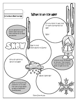 Ice Age, Worksheets & Posters, Project based learning, KS1