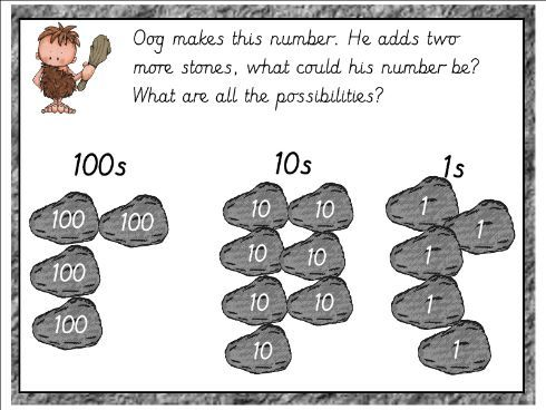 Year 3 Adding 1s, 10s 100s Place Value Investigation Stone