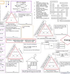 aqa waves revision a3 worksheet 1 9 grade 2018 spec  [ 1176 x 821 Pixel ]