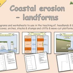 Caves Arches Stacks And Stumps Diagram Automatic Network Software Free Geography Coasts Erosion Coastal Landforms By Acornteachingresources Teaching Resources Tes