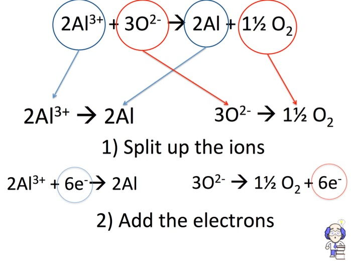 Electrolysis Half Equations Worksheet With Answers