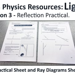 Reflection Ray Diagram Ks3 Phase Of Graphene Physics Lesson Resources Light Practical 3 By Cadarnloz Teaching Tes