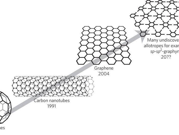 Allotropes of Carbon (Edexcel 9-1 GCSE Science) by