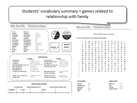 Relationship with family and friends in French: students