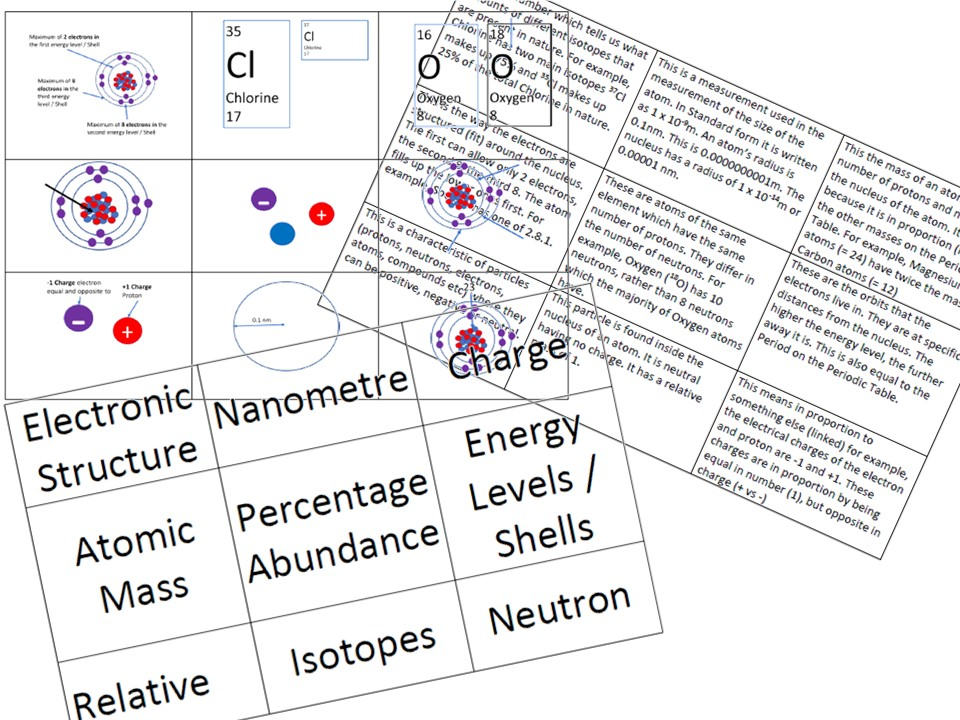 FREE Size, Mass and Electronic Structure Matching Activity