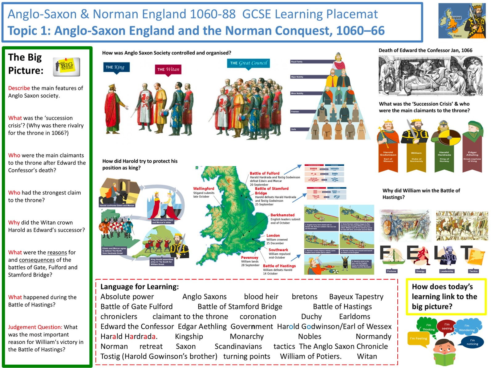 9 1 Edexcel History Learning Topic Placemats For Anglo