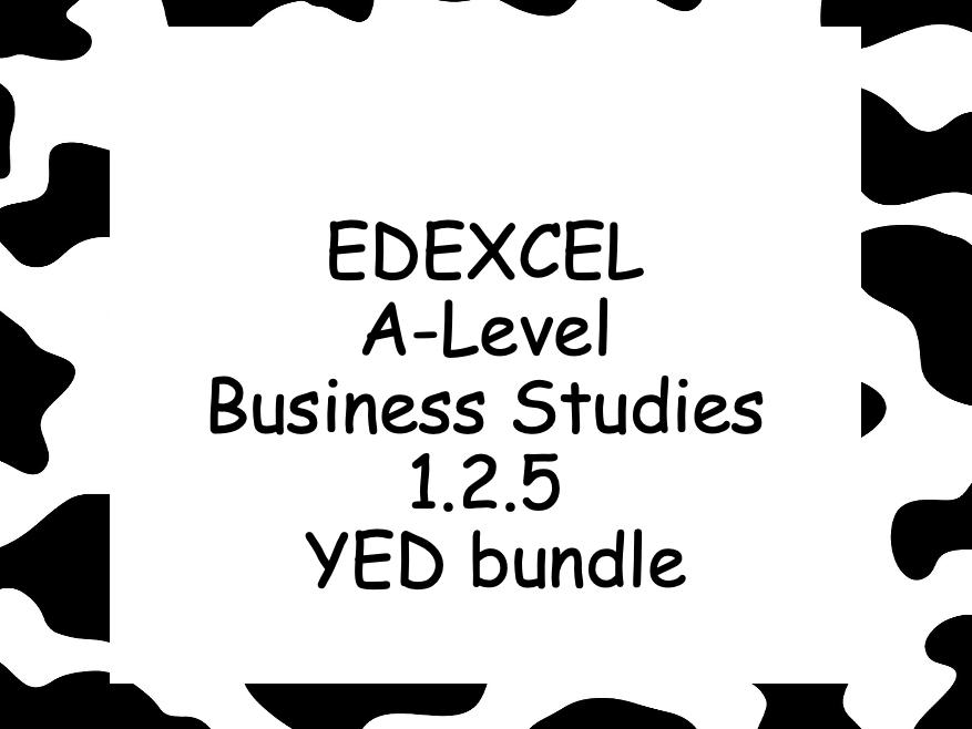 EDEXCEL Alevel YED 1.2.5 Income elasticity of demand