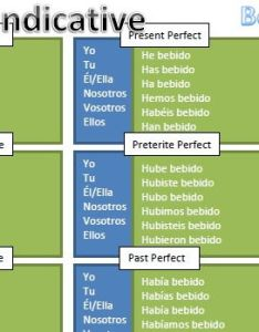 Spanish er verb conjugation chart beber by maracarberry teaching resources tes also rh