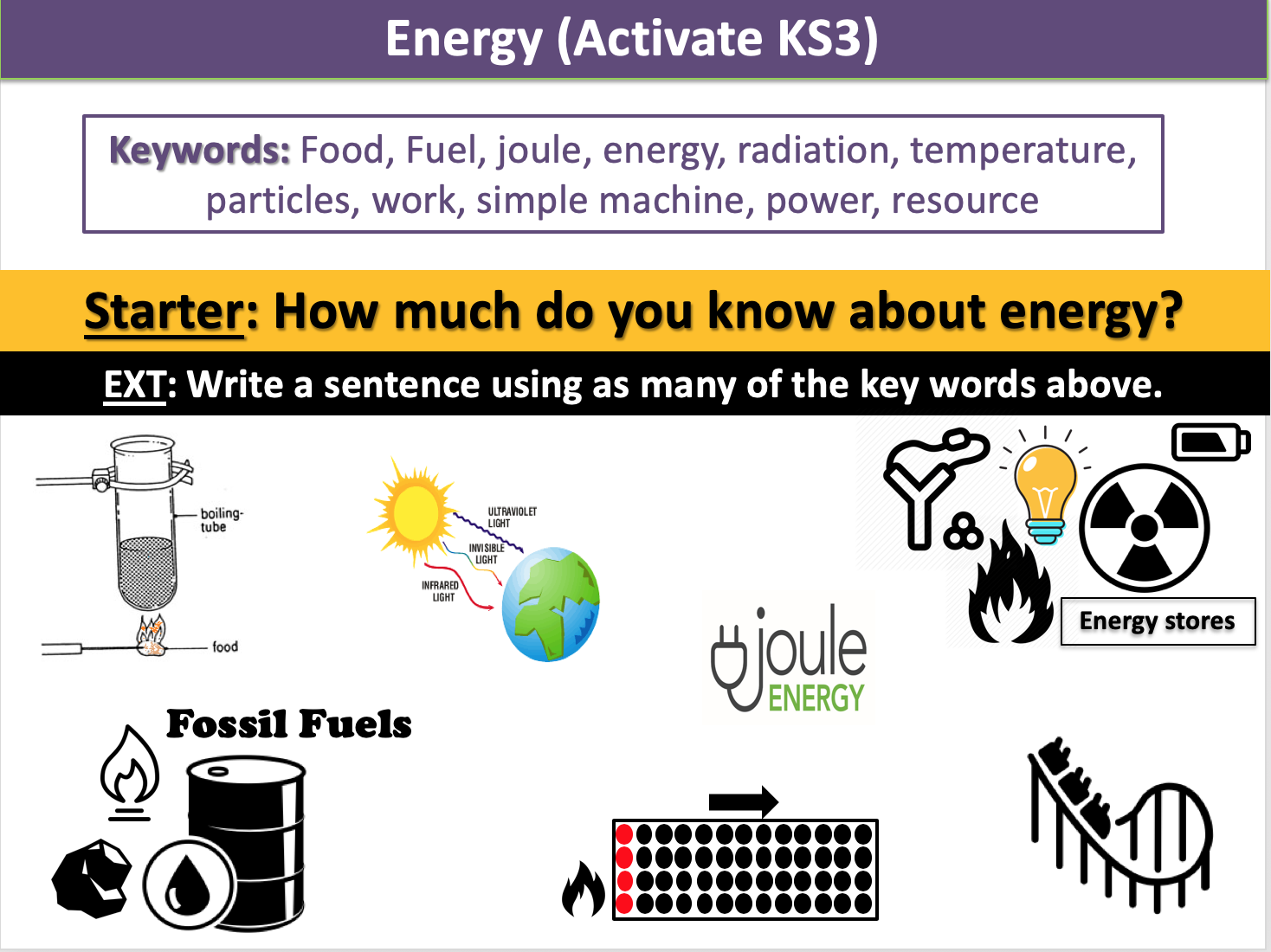 Secondary Energy And Electricity Resources