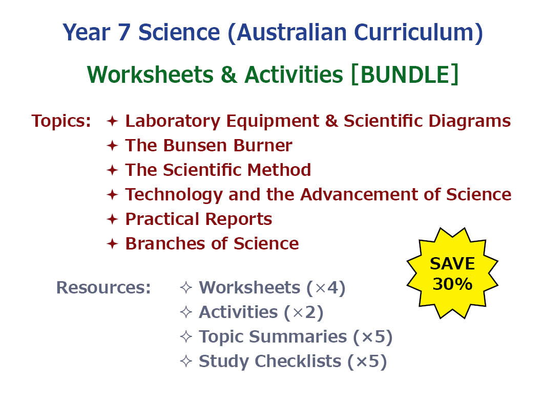 Australian Curriculum Aligned Resources